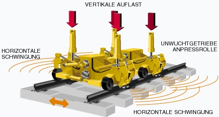 Schematic representation of the stabilisation unit